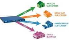پهنای باند چیست ؟